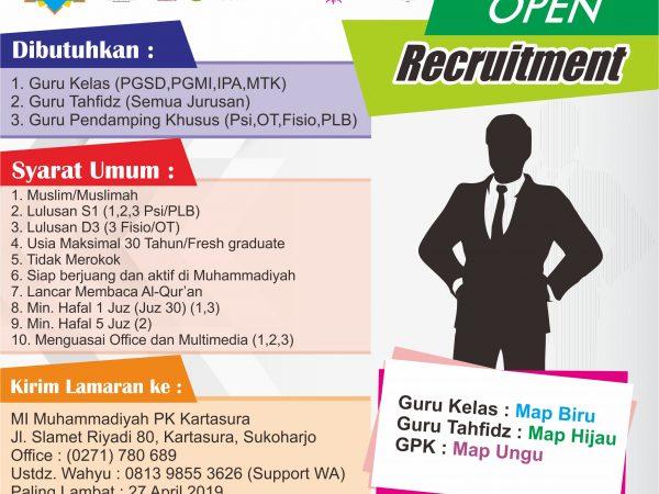 Lowongan Guru Di MIM PK Kartasura 2019